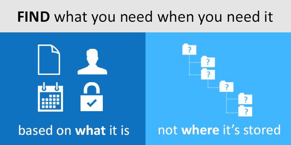 Как да изберете най-подходящата система за управление на документи?