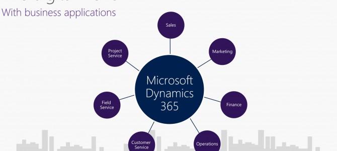 Какво знаем за Dynamics 365 накратко?