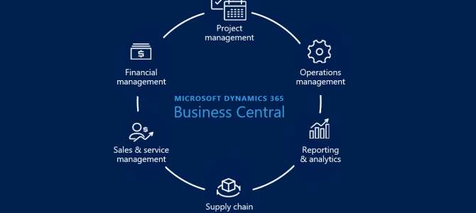 D365 Business Central vs Dynamics NAV -кои са приликите и разликите?